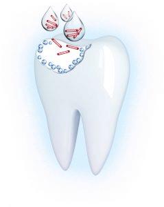 лечение зубов без бормашины киев